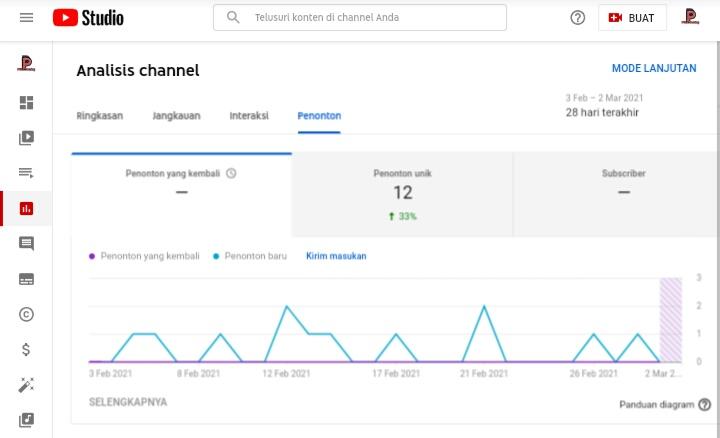 3 Cara Melihat Viewer Youtube Sendiri 2021