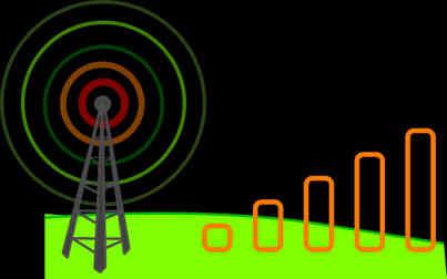 7 Cara Mengatasi Sinyal Full Tapi Internet Lemot, Auto Work